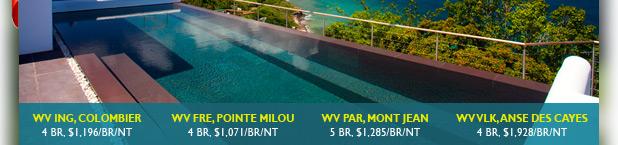Villa WV MOZ, Pointe Milou St Barts