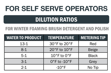 Winter Foaming Brush Detergent: Check Your Dilution Ratios.