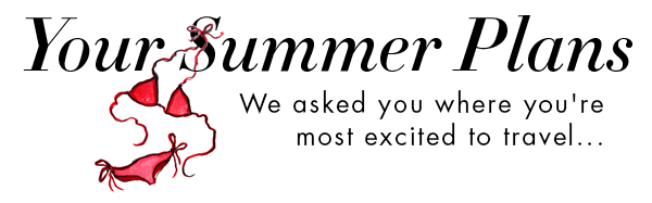 What are you summer plans?